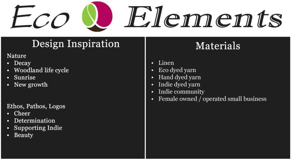 Eco Elements Awakening