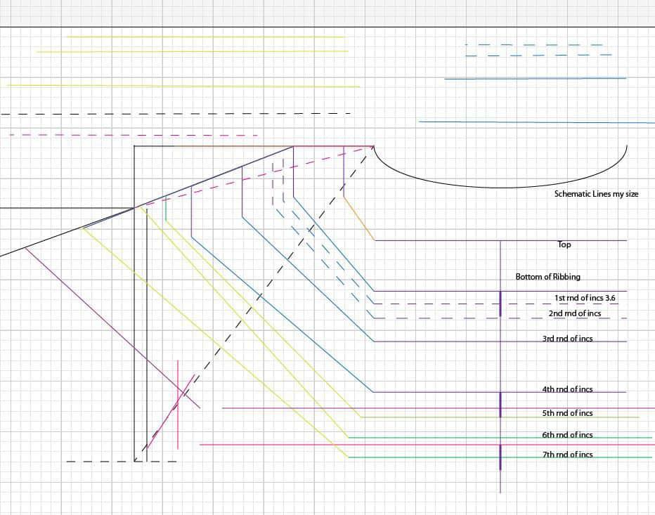 Color Flow design process